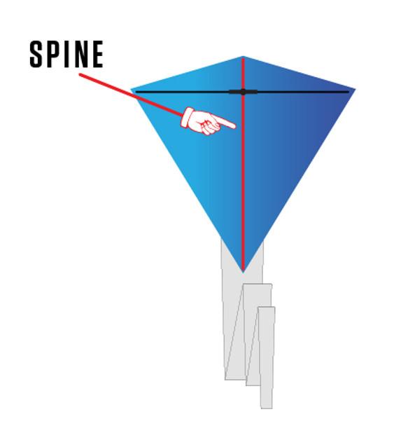"Prism Designs - Stowaway Diamond parts - ""Spine"""