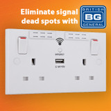 Eliminate signal deadspots and expand your WiFi coverage with BG's range of WiFi extenders!