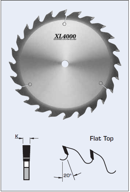 Heavy Duty Rip Saw Tooth Specs