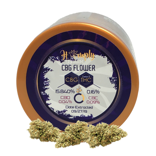 Hemply Pharm CBG Hemp Flower