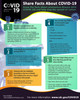 COVID19 Coronavirus Safety Poster, Share the Facts