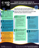 COVID19 Coronavirus Safety Poster, Share the Facts, English/Spanish