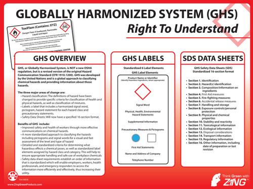 GHS Poster, Intro To GHS, 18X24
