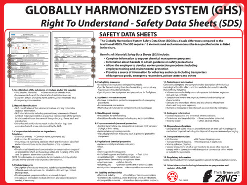 GHS Poster, Safety Data, 18X24