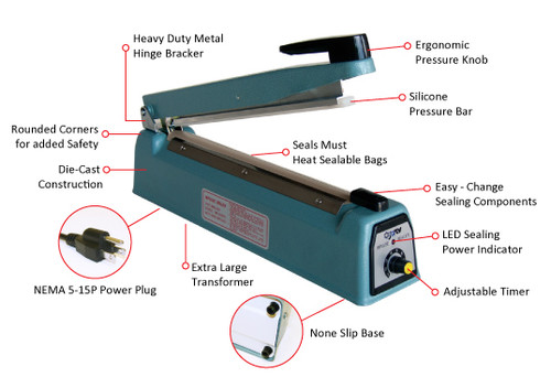 Toner Cartridge bag Sealer