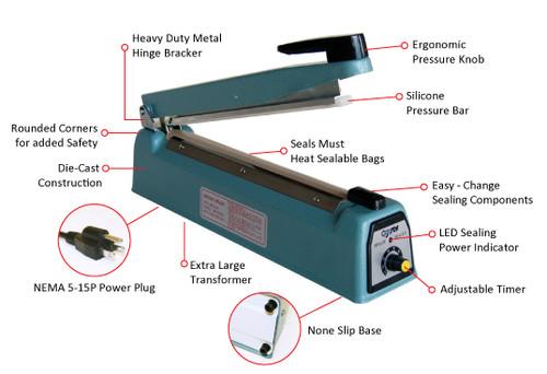 Toner Cartridge bag Sealer