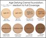 Age-Defying Antioxidant Creme Foundation | 2 New Shades Added!