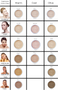 Medium to Full Coverage Cashmere Complexion Loose Mineral Foundation | New!