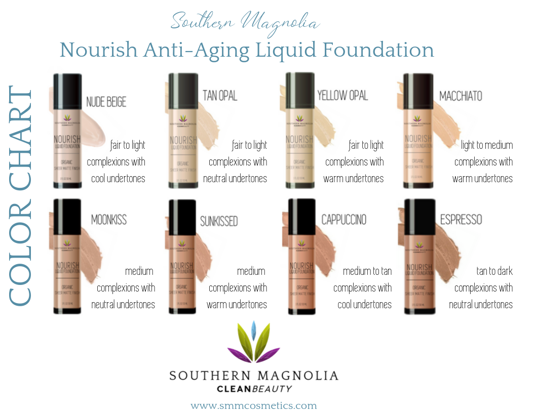 liquid-foundation-chart.png