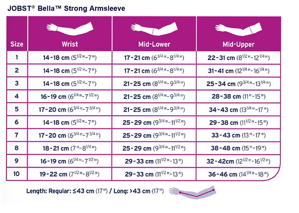 jobst-bella-strong-arm-sleeve-sizing-chart.jpg