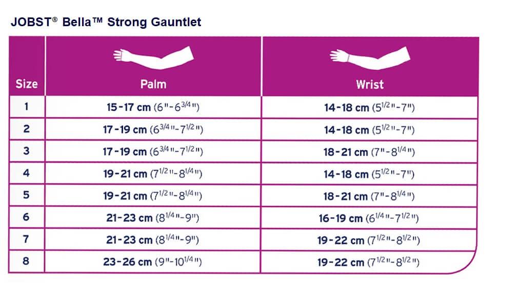 jobst-bella-strong-gauntlet-sizing-chart-2.jpg
