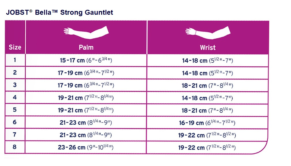 jobst-bella-strong-gauntlet-sizing-chart.jpg