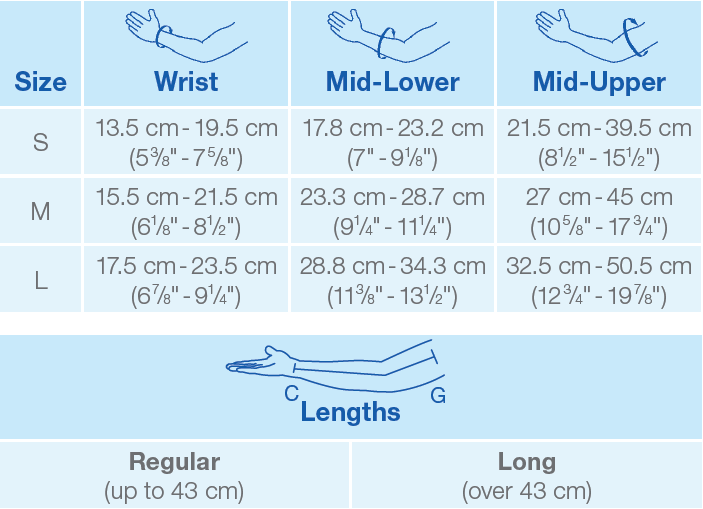 JOBST lymphedema compression sleeve size chart