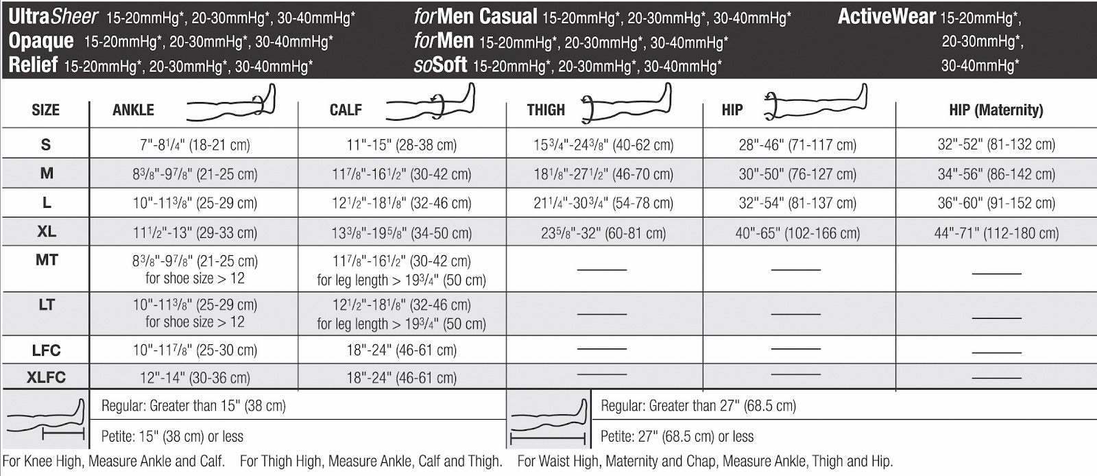 size chart for JOBST compression stockings and socks