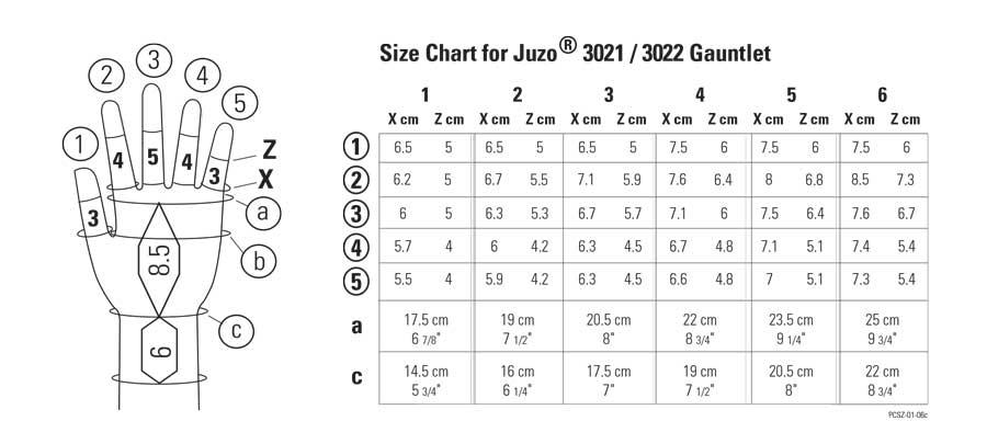 juzo expert glove size chart