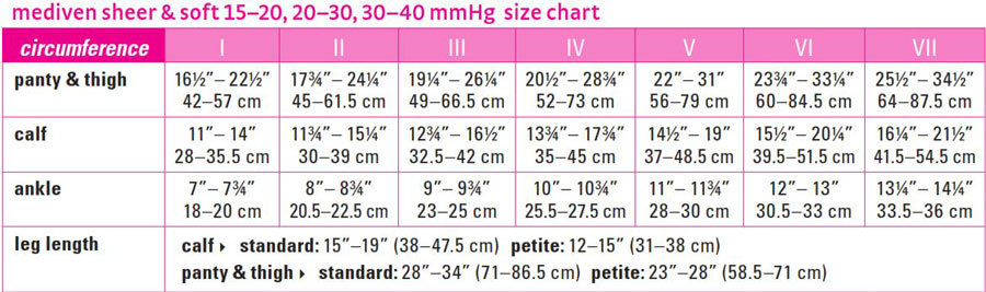 Mediven compression stockings size chart