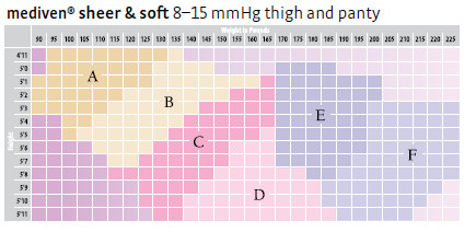 medven sheer soft 8 15 thigh and panty chart
