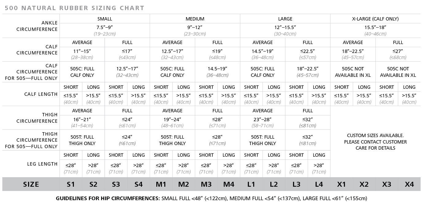 sigvaris 240 merino wool size chart