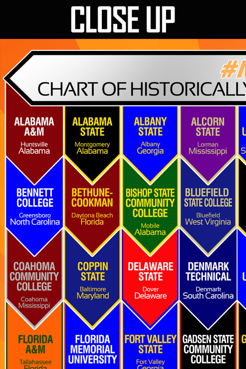 HBCU Reference Poster