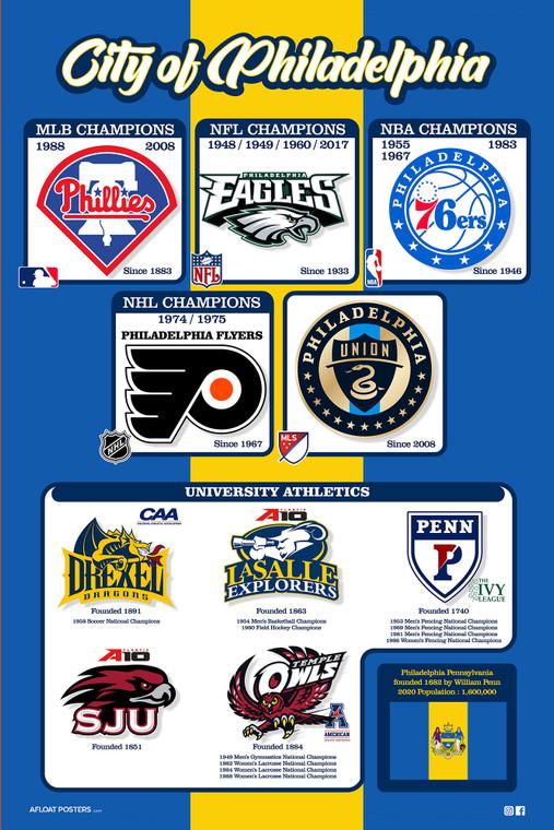 Philadelphia Sports Teams
