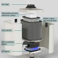 Aerosol Evacuator, UV-C and 3 layers of filtration on wheels