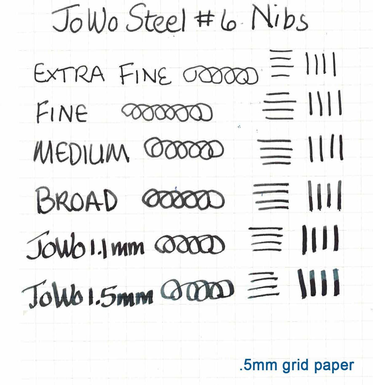 JoWo 6 Writing Sample