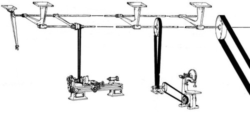 Overhead Belt Drive System Kit