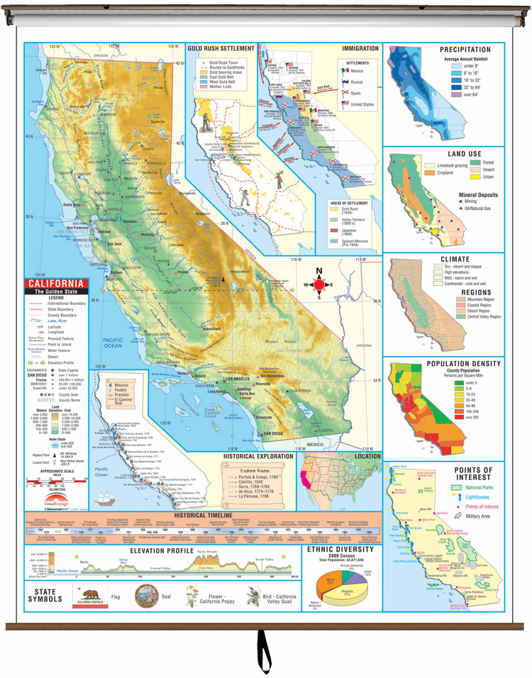 California State Thematic Classroom Map on Spring Roller from Kappa Maps