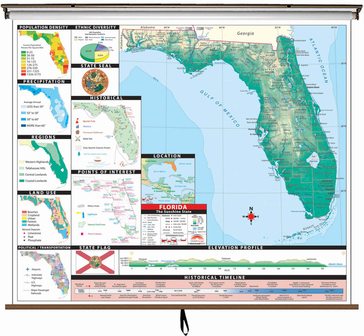 Florida State Thematic Classroom Map on Spring Roller from Kappa Maps