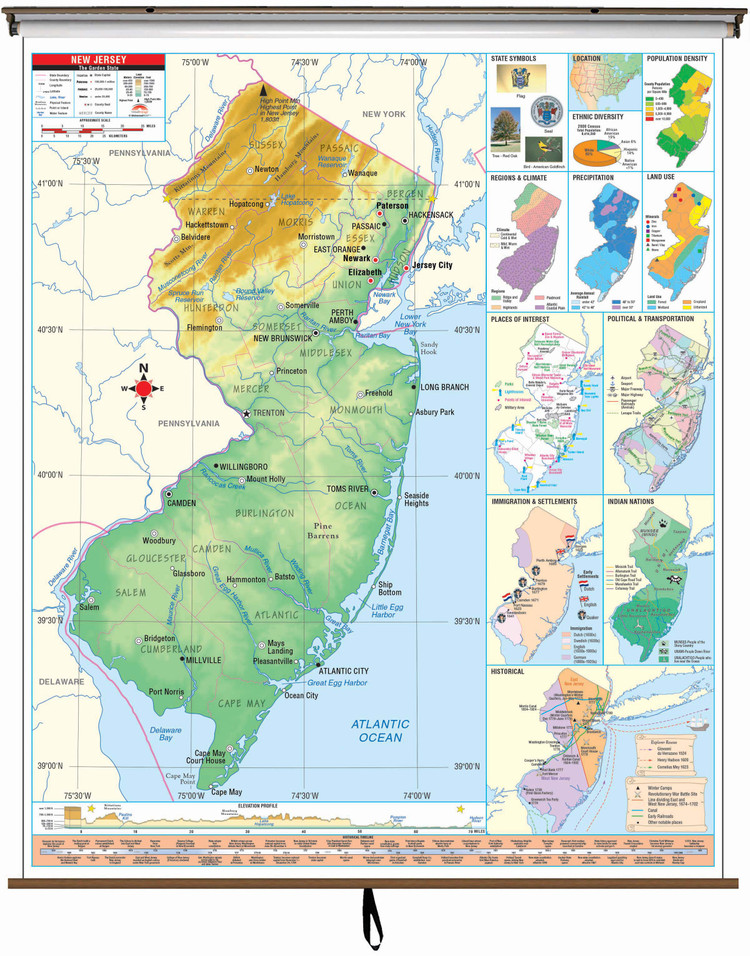 New Jersey State Thematic Classroom Map on Spring Roller from Kappa Maps