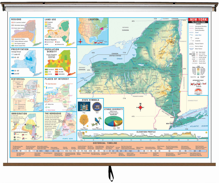 New York State Thematic Classroom Map on Spring Roller from Kappa Maps