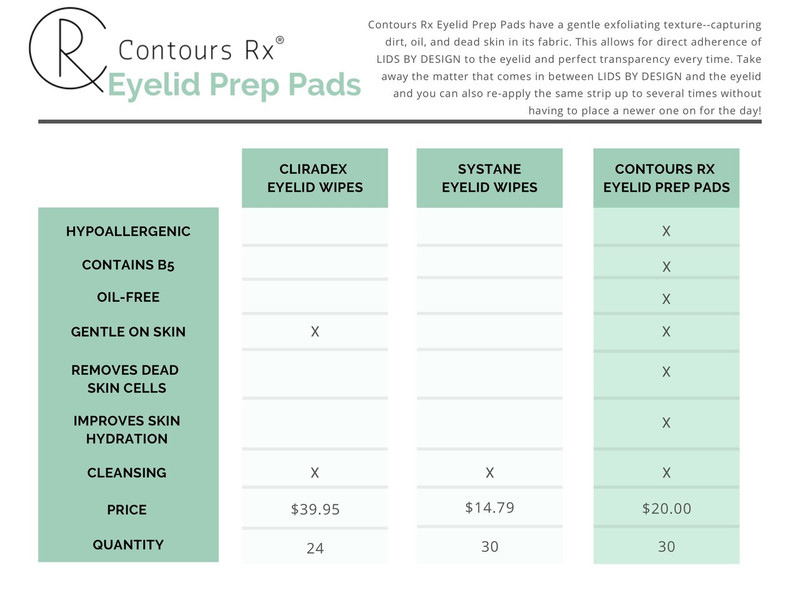 NEW - B5 Eyelid Prep Pads Sensitive Skin 45ct