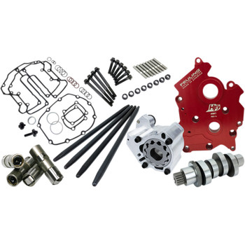 Feuling 465 HP+ Camchest Kit for 2017-2020 Harley Milwaukee 8