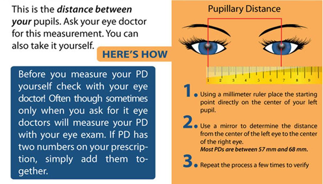 pd-measurement-.png
