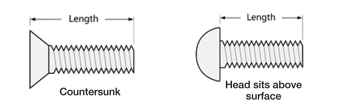 Shank length