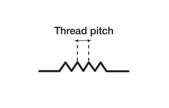 Thread Pitch