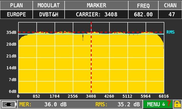 Rover HD Tab 9 Meter