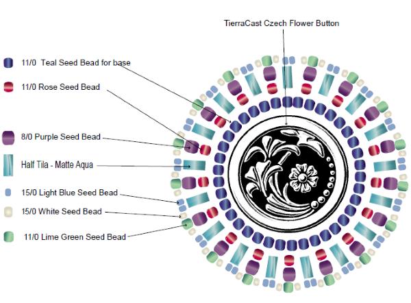 crchoker-bead-chart2.png
