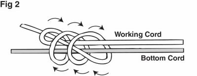 snn-sliding-knot-illus-fig2.jpg