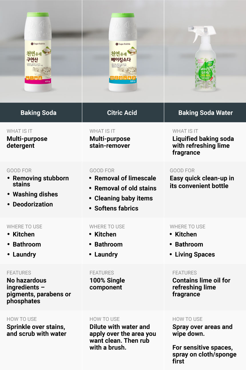 Sugar Bubble_Cleaning-Tips