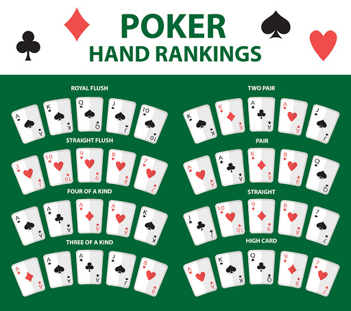 poker-5-card-hand-rankings.jpg
