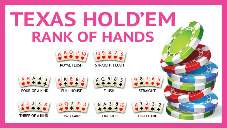 texas-holdem-rank-of-hands.jpg