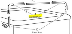 support arm for CM1