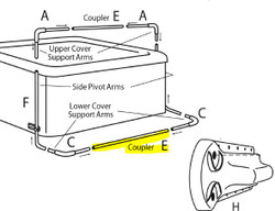 center coupler Covermate  cover lifters