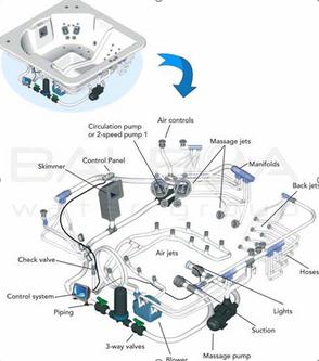 Spa Filtration System