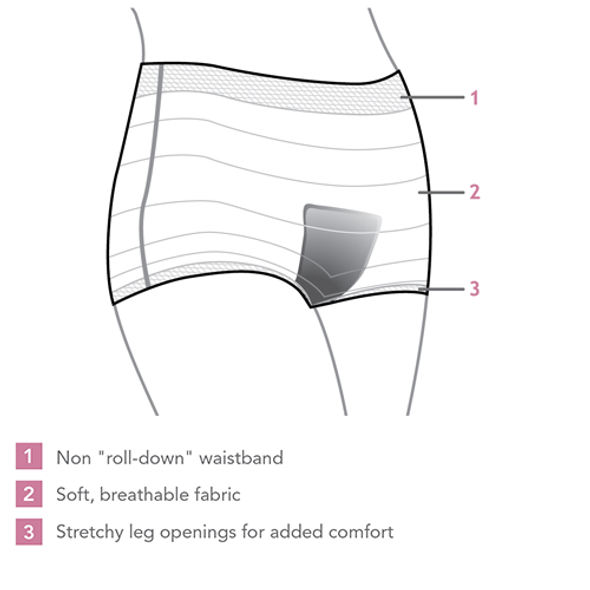 Carriwell Hospital Panties - 4 Pack - washable Brand Carriwell