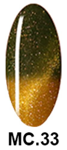 NICo Cateye 3D Gel Polish 0.5 oz - MOOD CHANGING - Color #MC.33