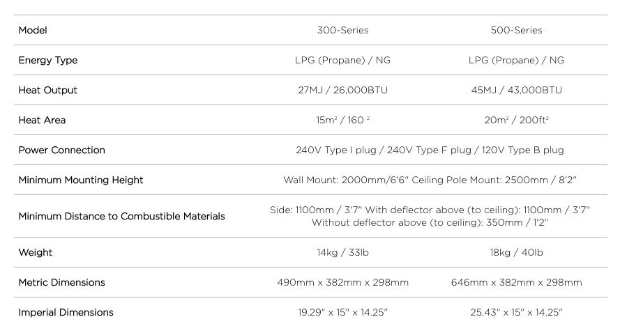 bromic-tungsten-gas-specs-04.png