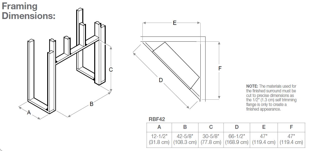 rbf42-framing.png