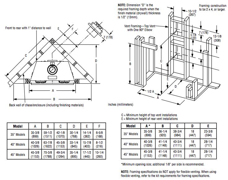 superior-drt3500-framing.png